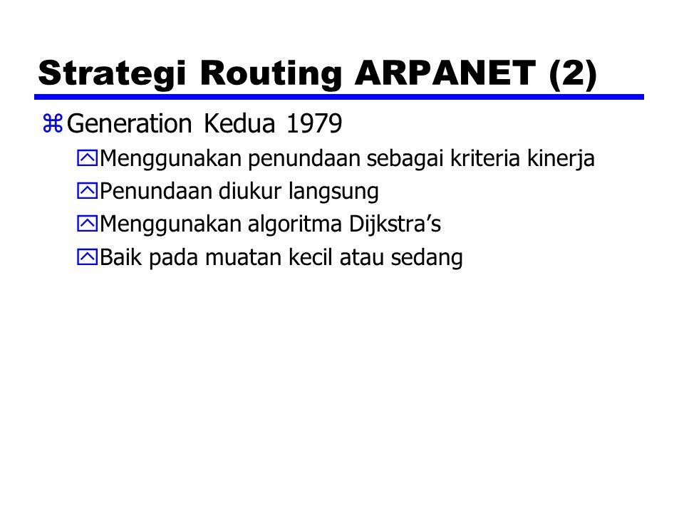 Strategi Routing ARPANET (2) zGeneration Kedua 1979 yMenggunakan penundaan sebagai kriteria kinerja yPenundaan diukur langsung yMenggunakan algoritma