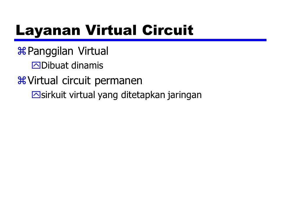 Layanan Virtual Circuit zPanggilan Virtual yDibuat dinamis zVirtual circuit permanen ysirkuit virtual yang ditetapkan jaringan