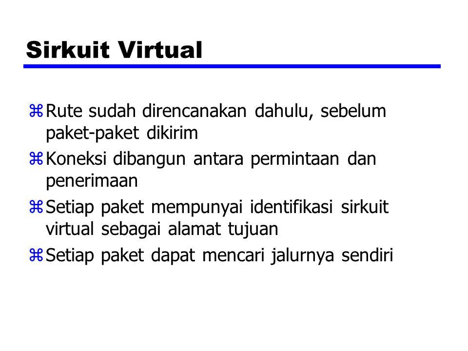 Sirkuit Virtual zRute sudah direncanakan dahulu, sebelum paket-paket dikirim zKoneksi dibangun antara permintaan dan penerimaan zSetiap paket mempunya