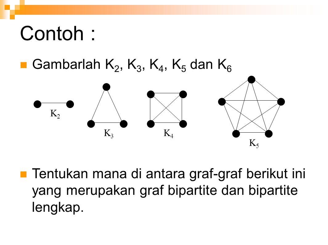 Contoh : Gambarlah K 2, K 3, K 4, K 5 dan K 6 K2K2 K3K3 K4K4 K5K5 Tentukan mana di antara graf-graf berikut ini yang merupakan graf bipartite dan bipa