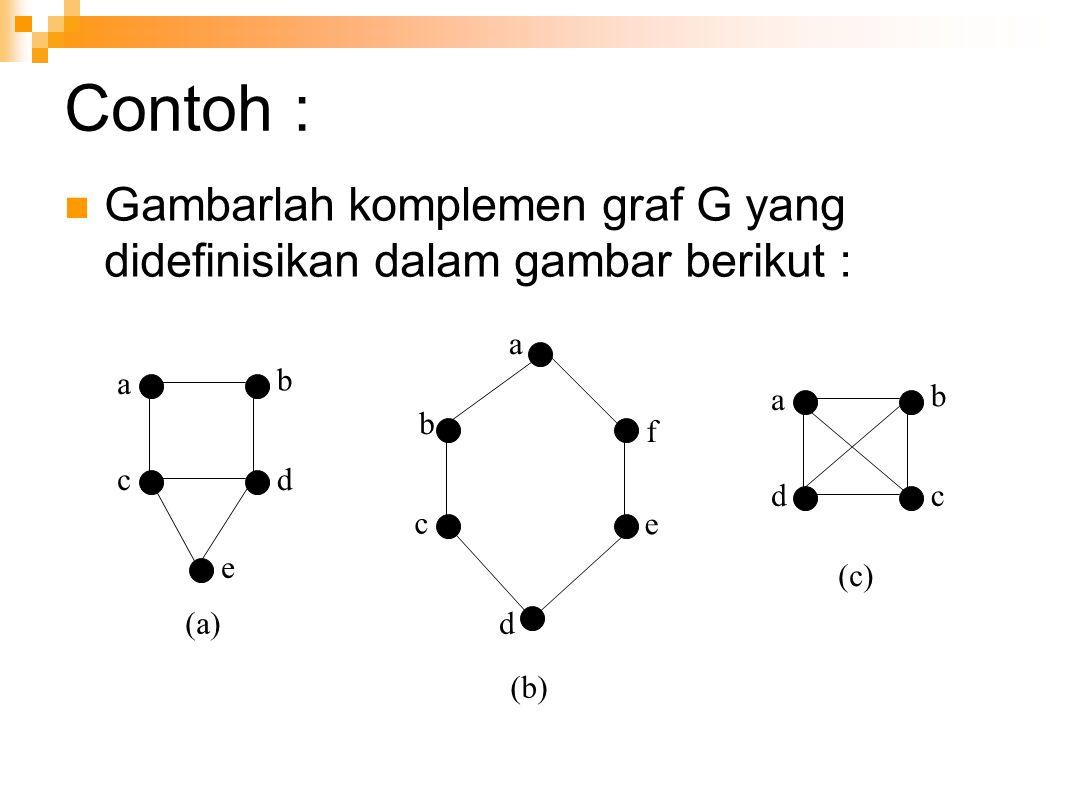 Contoh : Gambarlah komplemen graf G yang didefinisikan dalam gambar berikut : (a) b a b cd e b a b c d (b) e f b a b dc (c)