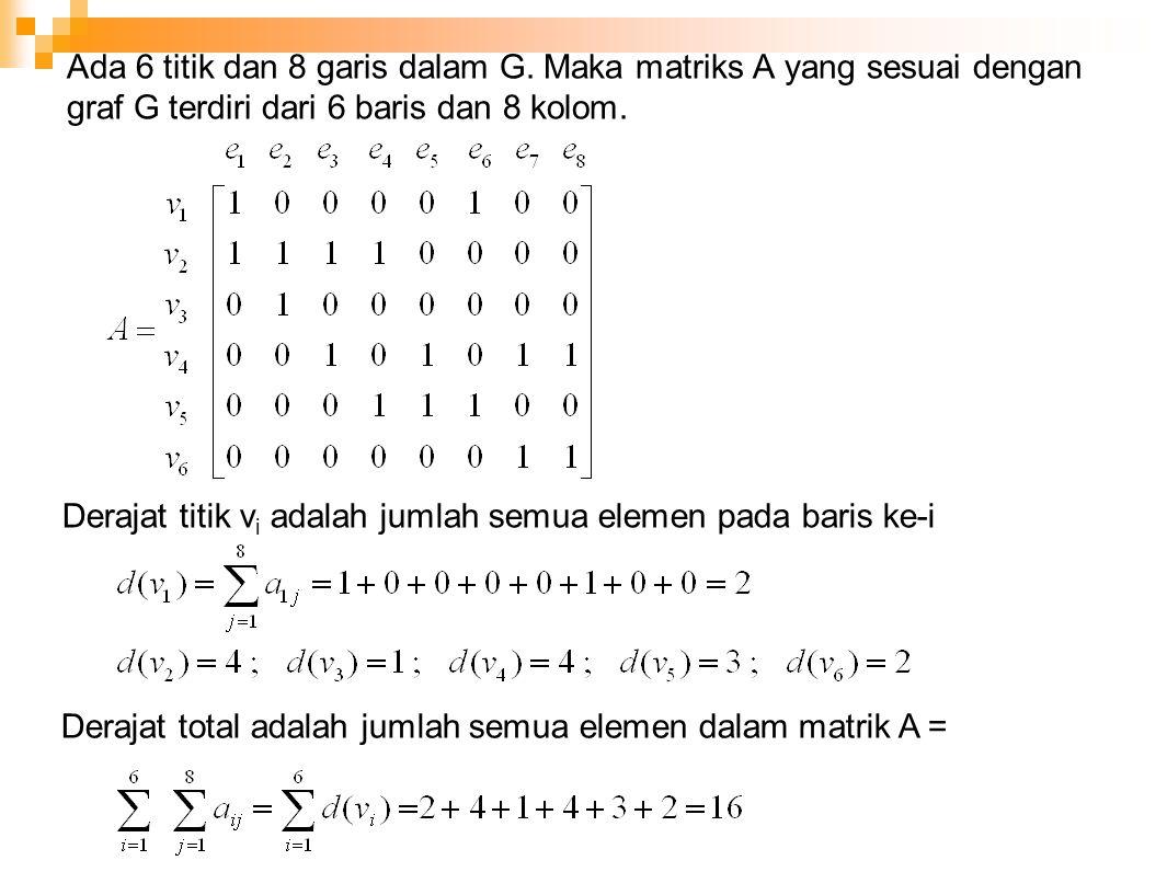 Ada 6 titik dan 8 garis dalam G. Maka matriks A yang sesuai dengan graf G terdiri dari 6 baris dan 8 kolom. Derajat titik v i adalah jumlah semua elem