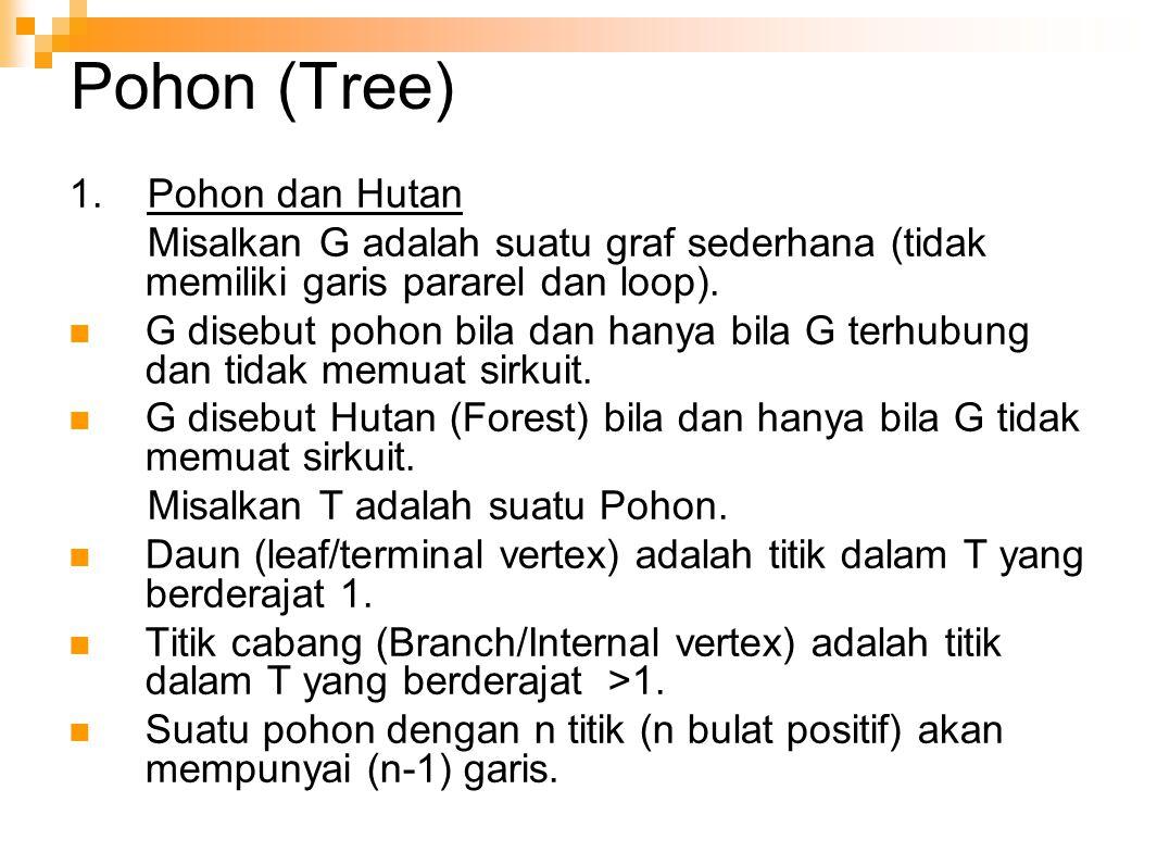 Pohon (Tree) 1. Pohon dan Hutan Misalkan G adalah suatu graf sederhana (tidak memiliki garis pararel dan loop). G disebut pohon bila dan hanya bila G