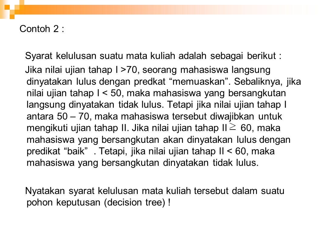 Contoh 2 : Syarat kelulusan suatu mata kuliah adalah sebagai berikut : Jika nilai ujian tahap I >70, seorang mahasiswa langsung dinyatakan lulus denga