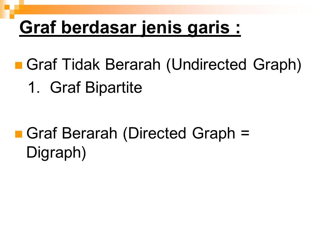 Graf berdasar jenis garis : Graf Tidak Berarah (Undirected Graph) 1. Graf Bipartite Graf Berarah (Directed Graph = Digraph)