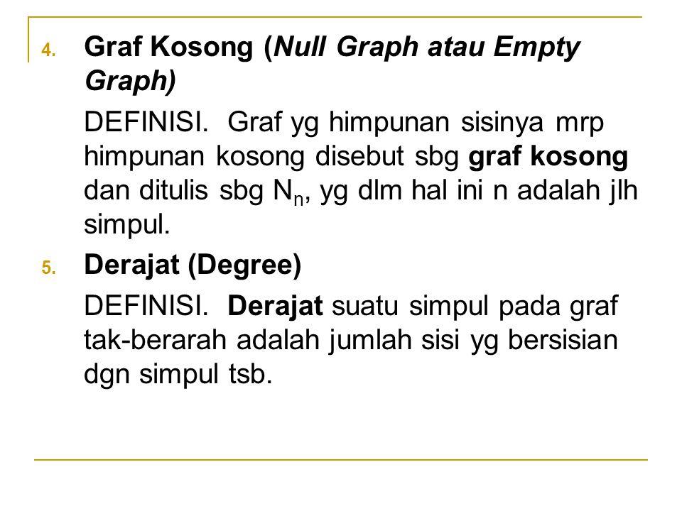 4. Graf Kosong (Null Graph atau Empty Graph) DEFINISI. Graf yg himpunan sisinya mrp himpunan kosong disebut sbg graf kosong dan ditulis sbg N n, yg dl