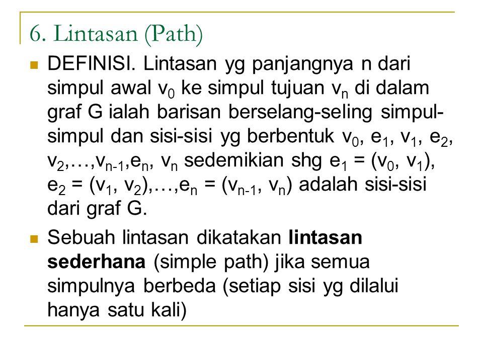 6. Lintasan (Path) DEFINISI. Lintasan yg panjangnya n dari simpul awal v 0 ke simpul tujuan v n di dalam graf G ialah barisan berselang-seling simpul-