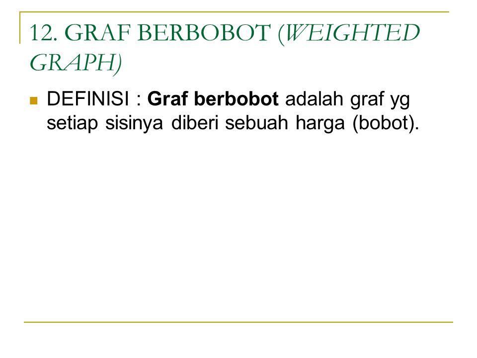 12. GRAF BERBOBOT (WEIGHTED GRAPH) DEFINISI : Graf berbobot adalah graf yg setiap sisinya diberi sebuah harga (bobot).