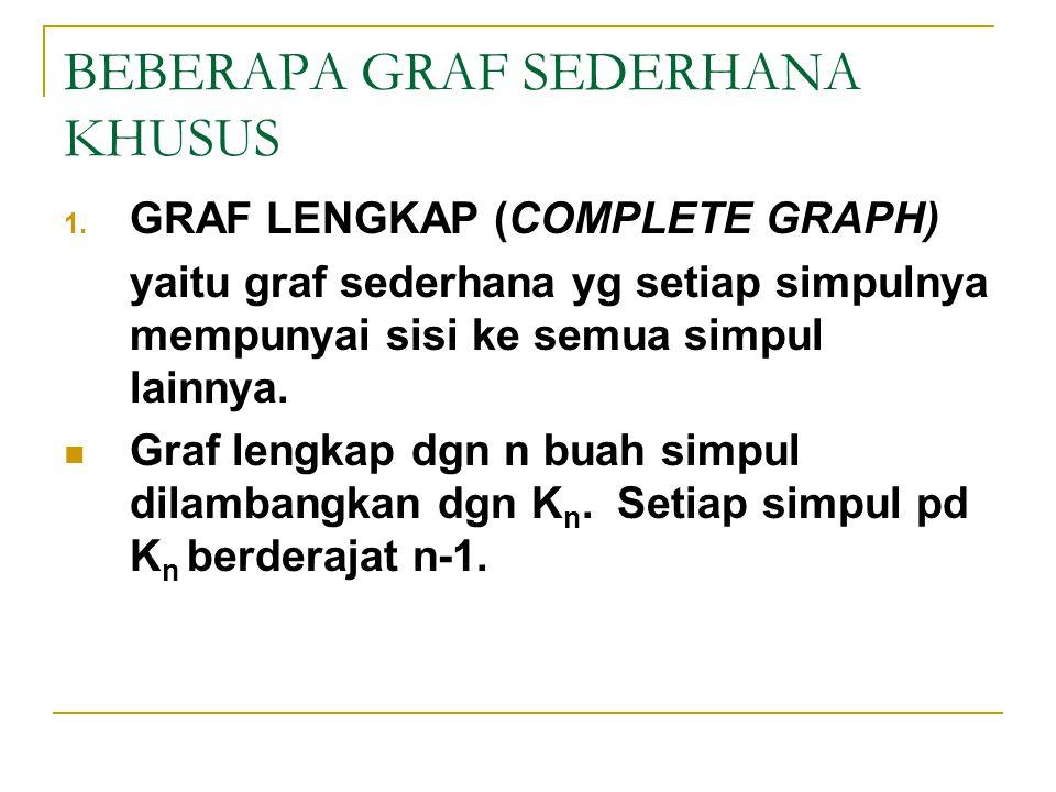 BEBERAPA GRAF SEDERHANA KHUSUS 1. GRAF LENGKAP (COMPLETE GRAPH) yaitu graf sederhana yg setiap simpulnya mempunyai sisi ke semua simpul lainnya. Graf