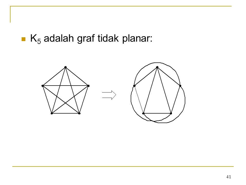 41 K 5 adalah graf tidak planar: