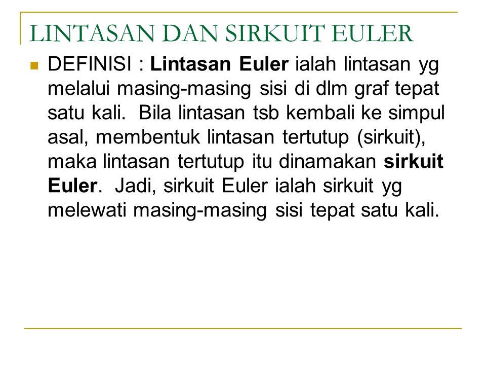 LINTASAN DAN SIRKUIT EULER DEFINISI : Lintasan Euler ialah lintasan yg melalui masing-masing sisi di dlm graf tepat satu kali. Bila lintasan tsb kemba