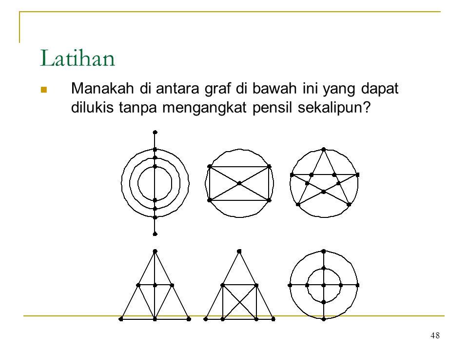 48 Latihan Manakah di antara graf di bawah ini yang dapat dilukis tanpa mengangkat pensil sekalipun?