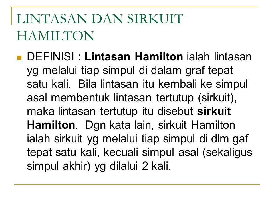 LINTASAN DAN SIRKUIT HAMILTON DEFINISI : Lintasan Hamilton ialah lintasan yg melalui tiap simpul di dalam graf tepat satu kali. Bila lintasan itu kemb