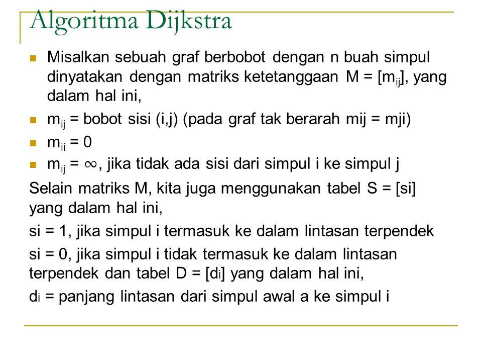 Algoritma Dijkstra Misalkan sebuah graf berbobot dengan n buah simpul dinyatakan dengan matriks ketetanggaan M = [m ij ], yang dalam hal ini, m ij = b