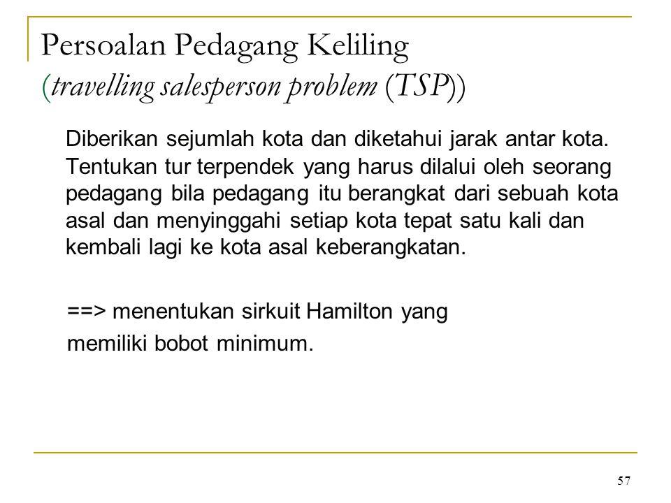 57 Persoalan Pedagang Keliling (travelling salesperson problem (TSP)) Diberikan sejumlah kota dan diketahui jarak antar kota. Tentukan tur terpendek y
