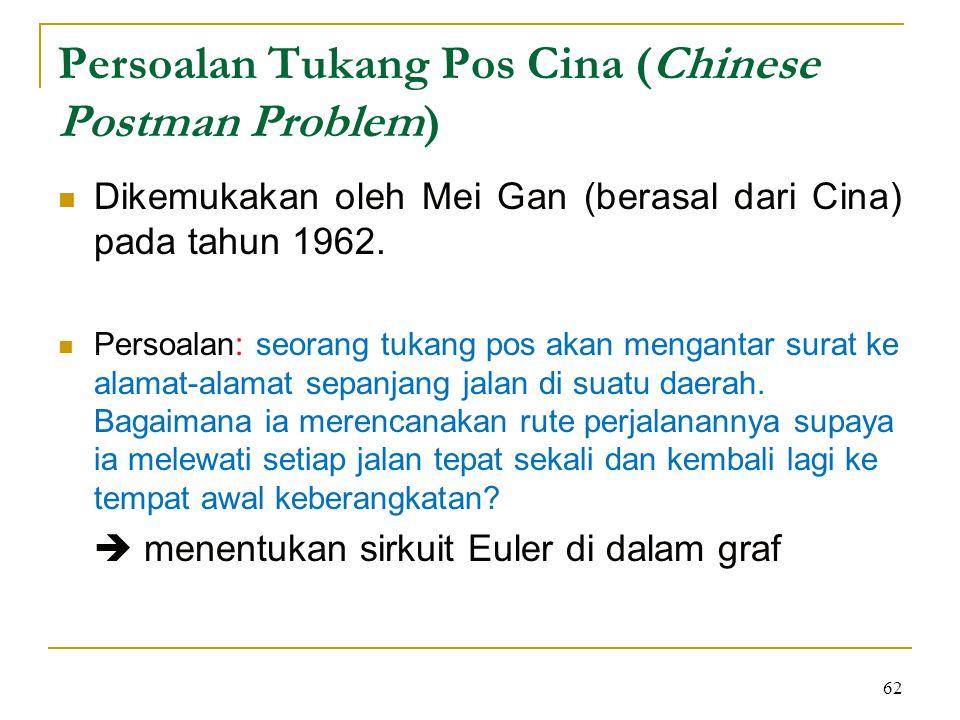 62 Persoalan Tukang Pos Cina (Chinese Postman Problem) Dikemukakan oleh Mei Gan (berasal dari Cina) pada tahun 1962. Persoalan: seorang tukang pos aka