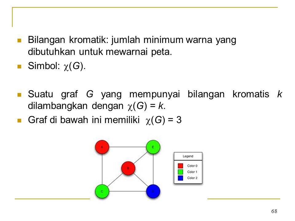 68 Bilangan kromatik: jumlah minimum warna yang dibutuhkan untuk mewarnai peta. Simbol:  (G). Suatu graf G yang mempunyai bilangan kromatis k dilamba