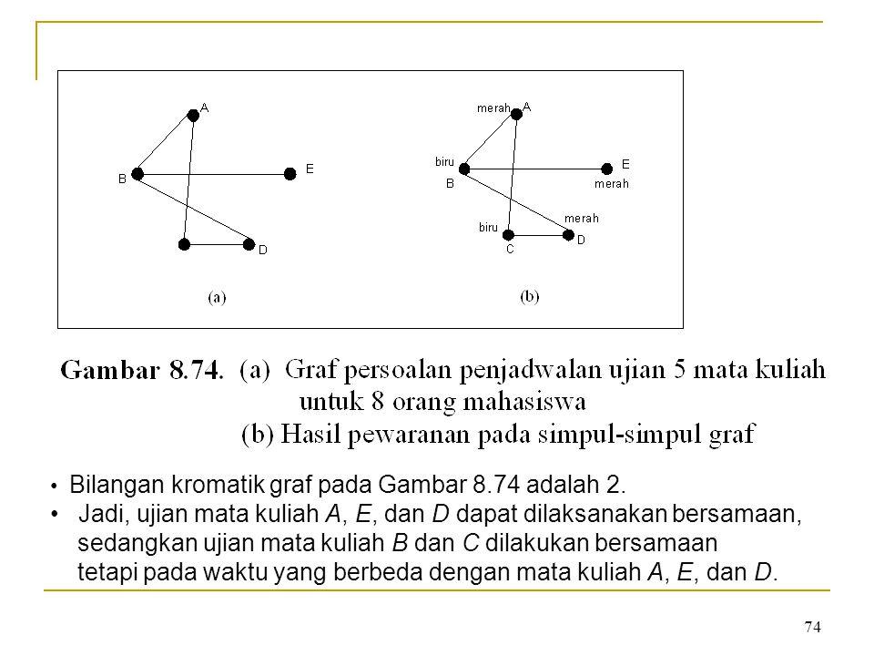 74 Bilangan kromatik graf pada Gambar 8.74 adalah 2. Jadi, ujian mata kuliah A, E, dan D dapat dilaksanakan bersamaan, sedangkan ujian mata kuliah B d