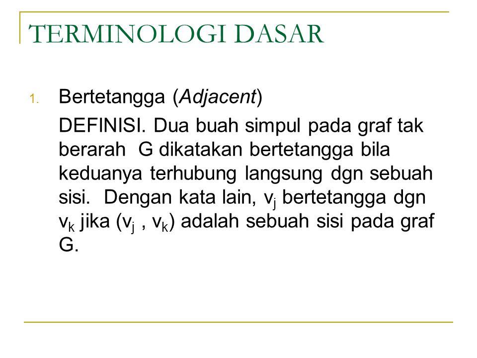 2.Bersisian (Incident) DEFINISI.