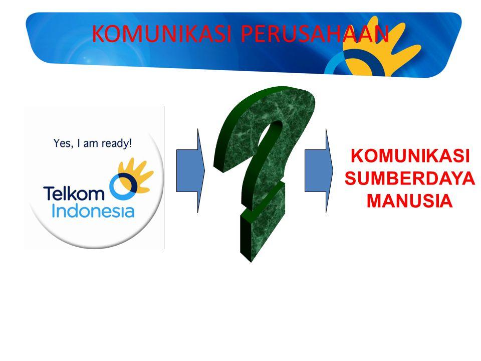 3 51.19% 48.81% Lini Usaha Utama TELKOM saat ini Pemerintah Indonesia Publik: Lokal 6.95% Asing 41.86% Fixed PhoneCellularMultimedia Divisi : Regional 1-7, Fixed Wireless Network, dan Long Distance Anak Perusahaan Market leader dengan + 72% market share ( Dec.