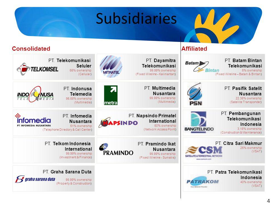 4 Subsidiaries PT. Telekomunikasi Seluler 65% ownership (Cellular) PT. Dayamitra Telekomunikasi 99.99% ownership (Fixed Wireline - Kalimantan) PT. Gra