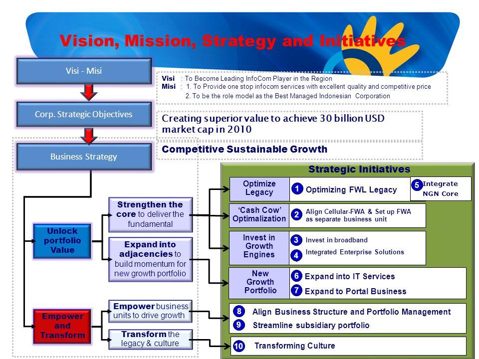 SEGMENTASI Materi komunikasi kebijakan SDM disegrnentasikan berdasarkan Konsep AlDA dan Kornunikannya.