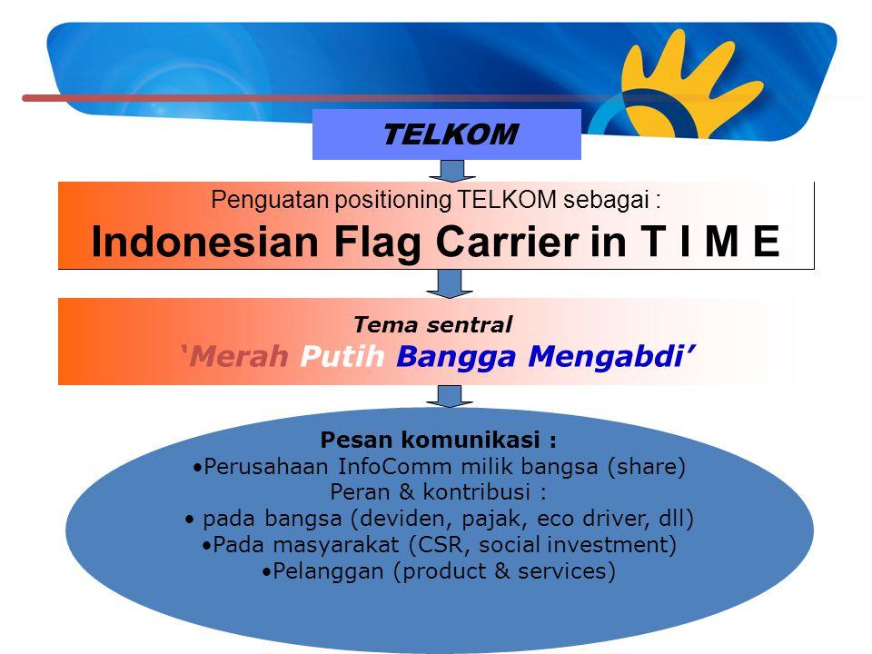 Penguatan positioning TELKOM sebagai : Indonesian Flag Carrier in T I M E Tema sentral 'Merah Putih Bangga Mengabdi' TELKOM Pesan komunikasi : Perusah
