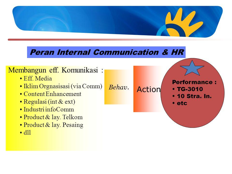 Membangun eff. Komunikasi : Eff. Media Iklim Orgnasisasi (via Comm) Content Enhancement Regulasi (int & ext) Industri infoComm Product & lay. Telkom P