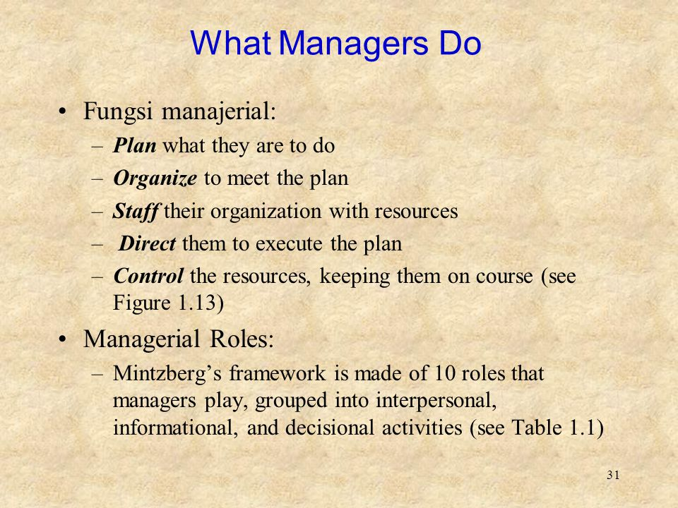 31 What Managers Do Fungsi manajerial: –Plan what they are to do –Organize to meet the plan –Staff their organization with resources – Direct them to