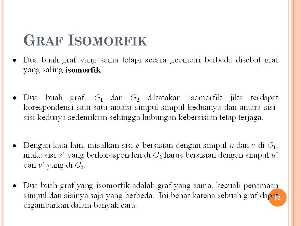 G RAF I SOMORFIK 32