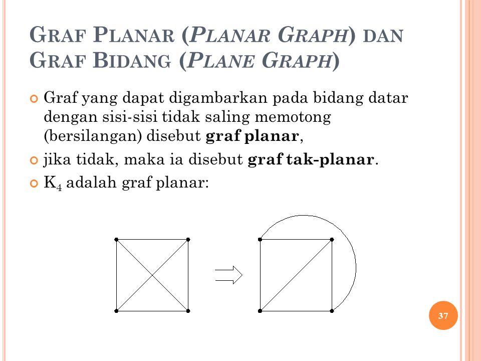 G RAF P LANAR ( P LANAR G RAPH ) DAN G RAF B IDANG ( P LANE G RAPH ) Graf yang dapat digambarkan pada bidang datar dengan sisi-sisi tidak saling memotong (bersilangan) disebut graf planar, jika tidak, maka ia disebut graf tak-planar.
