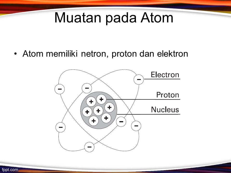 Elektron Bebas Elektron yang berada di luar ikatan, dapat beredar bebas dengan adanya gaya luar