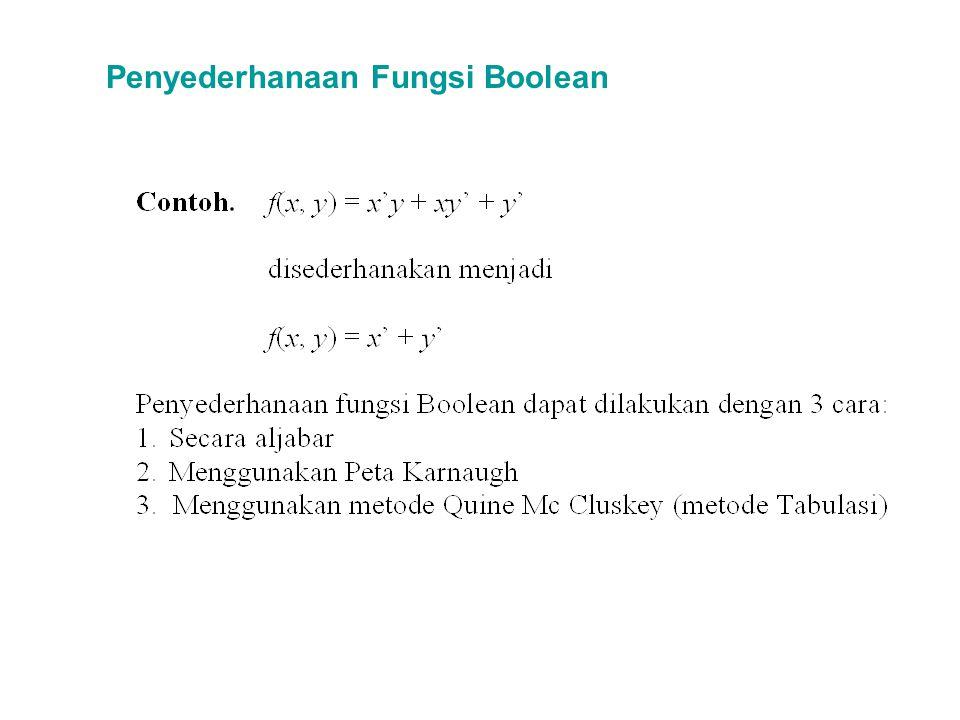 Penyederhanaan Fungsi Boolean