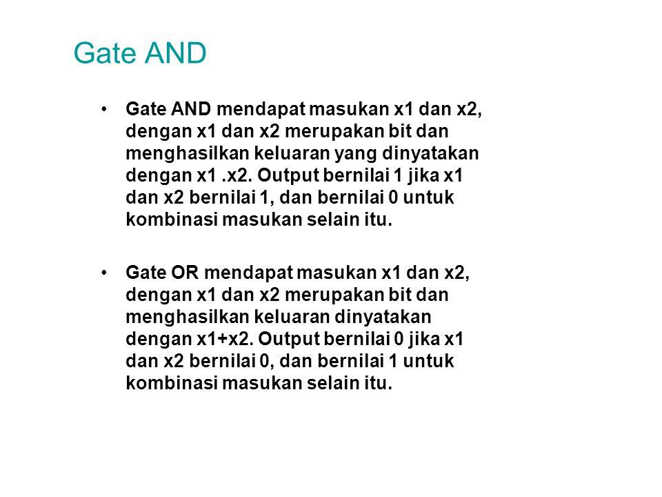 Gate AND Gate AND mendapat masukan x1 dan x2, dengan x1 dan x2 merupakan bit dan menghasilkan keluaran yang dinyatakan dengan x1.x2. Output bernilai 1