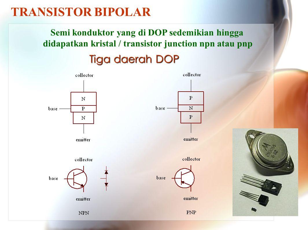 TRANSISTOR BIPOLAR Semi konduktor yang di DOP sedemikian hingga didapatkan kristal / transistor junction npn atau pnp Tiga daerah DOP