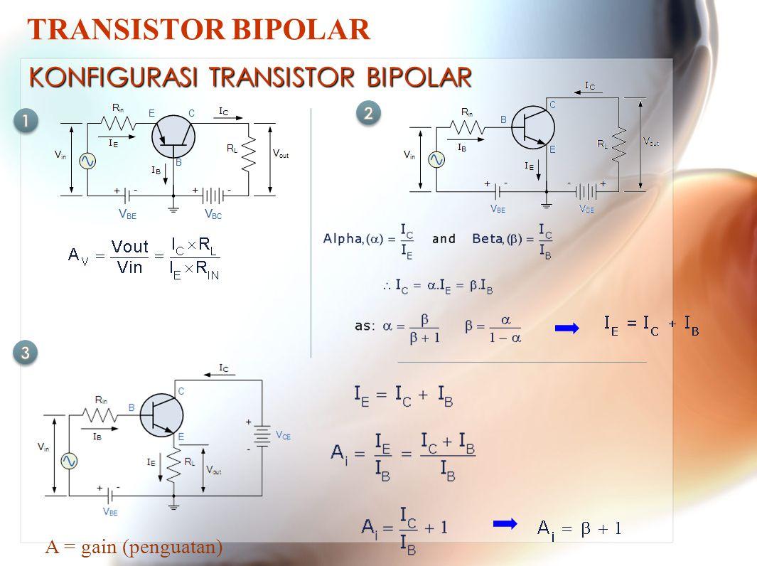 TRANSISTOR BIPOLAR KONFIGURASI TRANSISTOR BIPOLAR A = gain (penguatan)