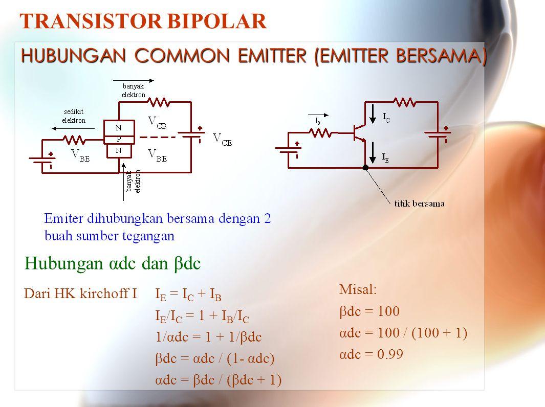 TRANSISTOR BIPOLAR Hubungan αdc dan βdc Dari HK kirchoff I HUBUNGAN COMMON EMITTER (EMITTER BERSAMA) I E = I C + I B I E /I C = 1 + I B /I C 1/αdc = 1 + 1/βdc βdc = αdc / (1- αdc) αdc = βdc / (βdc + 1) Misal: βdc = 100 αdc = 100 / (100 + 1) αdc = 0.99
