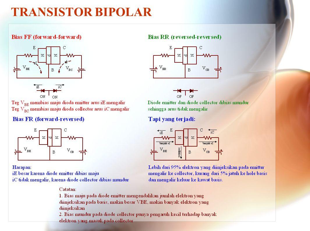 TRANSISTOR BIPOLAR Arus cutoff (I CEO ) dan tegangan breakdown Memilih transistor 1.βdc 2.Daya 3.I C max 4.BV CE 5.Frekuensi αdc kurang perlu karena I C ≈ I E