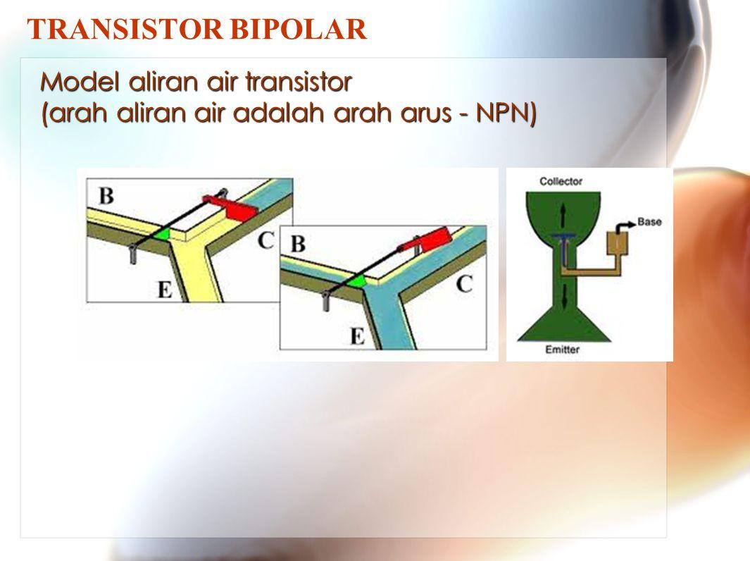 TRANSISTOR BIPOLAR Transistor bipolar bekerja sebagai pengatur arus yang dikontrol oleh arus atau transistor memperbolehkan arus mengalir tergantung dari arus pengontrol yang nilainya lebih kecil Arus utama yang dikontrol dikumpulkan di collector dan mengalir menuju ke emitter (NPN), atau sebaliknya (PNP) tergantung tipe transistor Arus kecil yang mengontrol mengalir dari basis menuju emitter (NPN) atau sebaliknya Keterangan: Jika tidak disebutkan, maka yang dibahas adalah transistor NPN