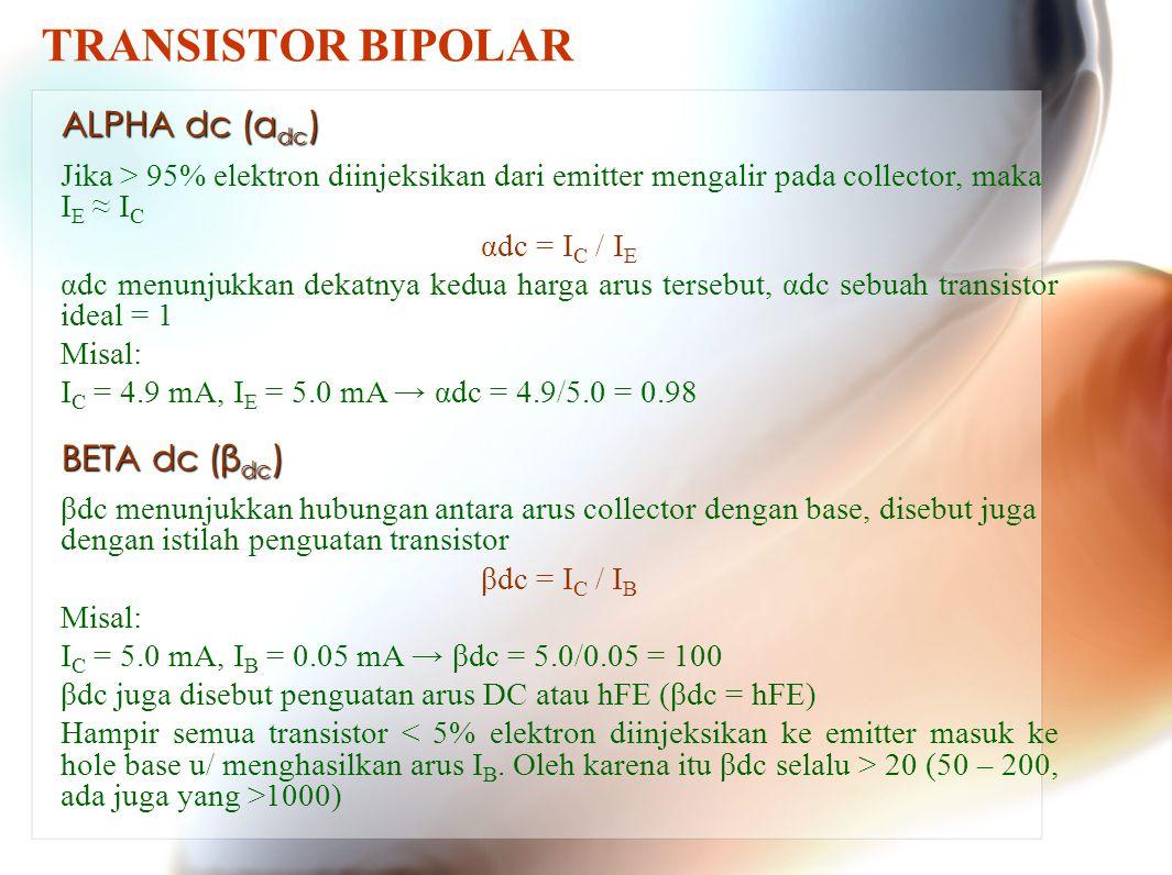 TRANSISTOR BIPOLAR Jika > 95% elektron diinjeksikan dari emitter mengalir pada collector, maka I E ≈ I C αdc = I C / I E αdc menunjukkan dekatnya kedua harga arus tersebut, αdc sebuah transistor ideal = 1 Misal: I C = 4.9 mA, I E = 5.0 mA → αdc = 4.9/5.0 = 0.98 ALPHA dc (α dc ) βdc menunjukkan hubungan antara arus collector dengan base, disebut juga dengan istilah penguatan transistor βdc = I C / I B Misal: I C = 5.0 mA, I B = 0.05 mA → βdc = 5.0/0.05 = 100 βdc juga disebut penguatan arus DC atau hFE (βdc = hFE) Hampir semua transistor 20 (50 – 200, ada juga yang >1000) BETA dc (β dc )