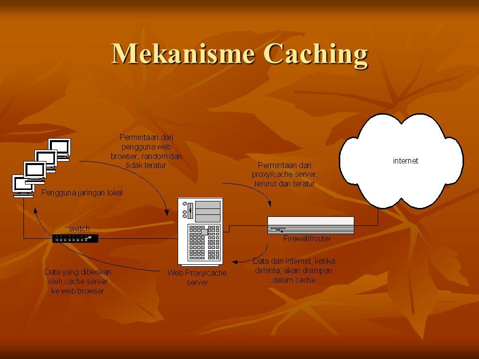 Mekanisme Caching