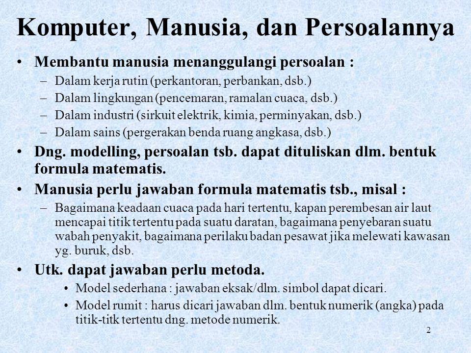 2 Komputer, Manusia, dan Persoalannya Membantu manusia menanggulangi persoalan : –Dalam kerja rutin (perkantoran, perbankan, dsb.) –Dalam lingkungan (