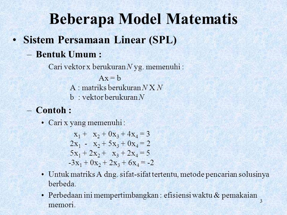 4 Beberapa Model Matematis Sistem Persamaan Non-Linear (SPNL) –Bentuk Umum : Cari x yg.