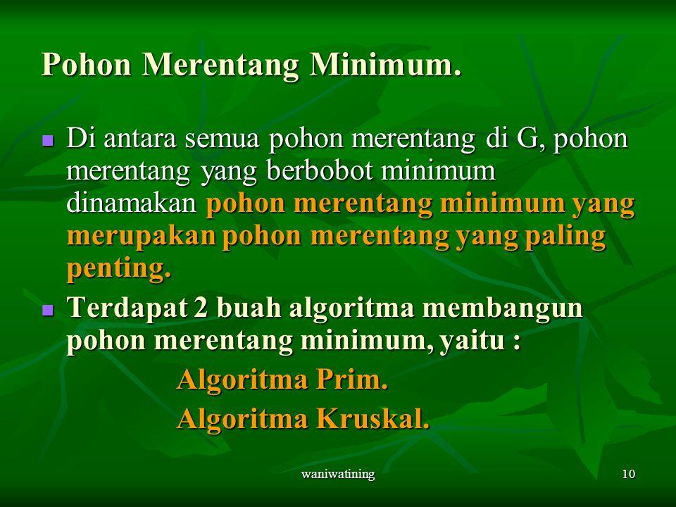 waniwatining10 Pohon Merentang Minimum. Di antara semua pohon merentang di G, pohon merentang yang berbobot minimum dinamakan pohon merentang minimum