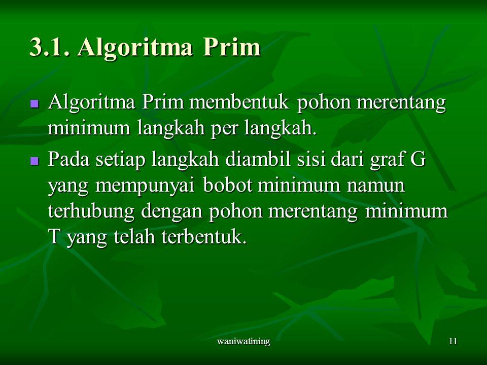 waniwatining11 3.1. Algoritma Prim Algoritma Prim membentuk pohon merentang minimum langkah per langkah. Algoritma Prim membentuk pohon merentang mini