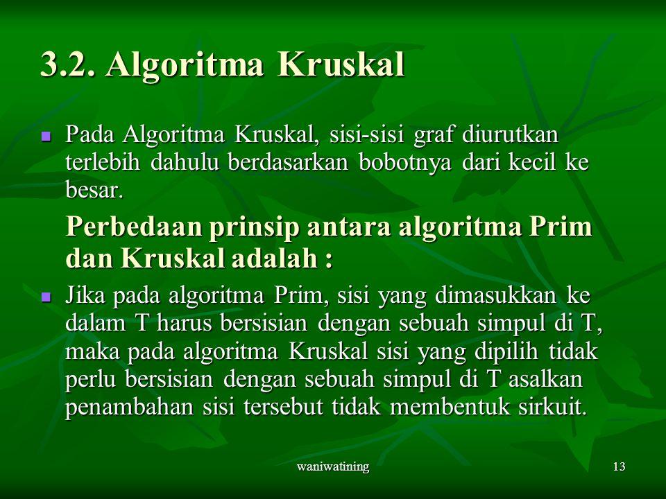 waniwatining13 3.2. Algoritma Kruskal Pada Algoritma Kruskal, sisi-sisi graf diurutkan terlebih dahulu berdasarkan bobotnya dari kecil ke besar. Pada