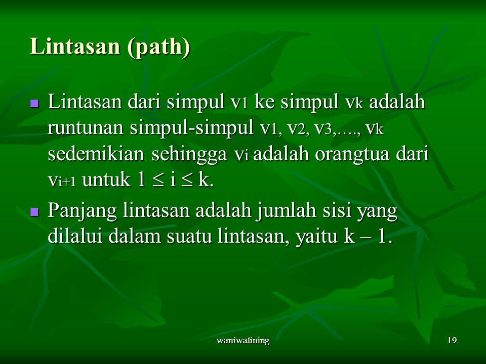 waniwatining19 Lintasan (path) Lintasan dari simpul v 1 ke simpul v k adalah runtunan simpul-simpul v 1, v 2, v 3,…., v k sedemikian sehingga v i adal