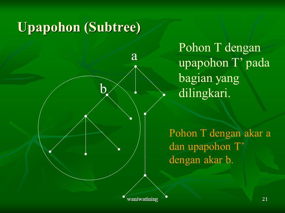 waniwatining21 Upapohon (Subtree) Pohon T dengan upapohon T' pada bagian yang dilingkari. a b Pohon T dengan akar a dan upapohon T' dengan akar b.