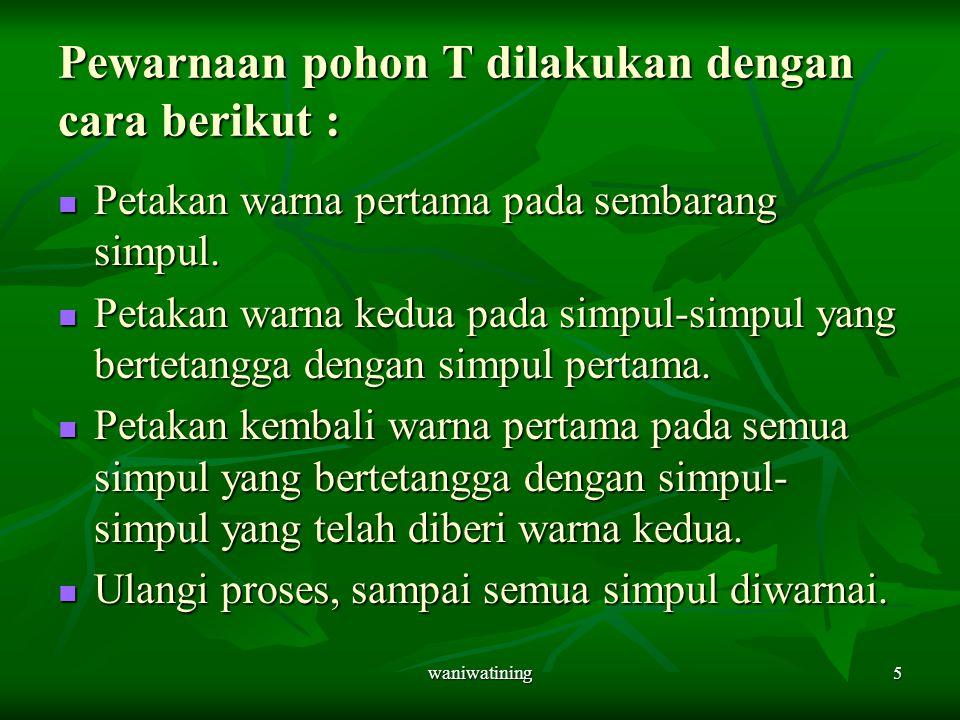 waniwatining6 4.