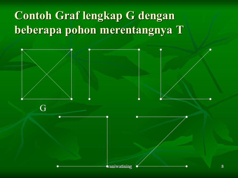 waniwatining8 Contoh Graf lengkap G dengan beberapa pohon merentangnya T G